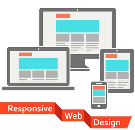 the benefits of responsive web design searchermagnet responsive web design company india infinitum digital pvt