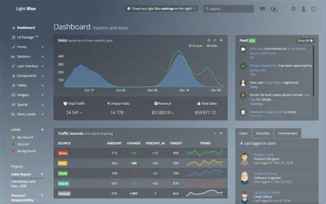 Light Blue Angular 4 React Dashboard Bootstrap Admin Templates Wrapbootstrap Angular 2 Template
