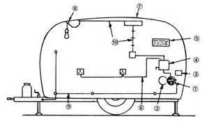 uncategorized towbar fitting caravan and motorhome