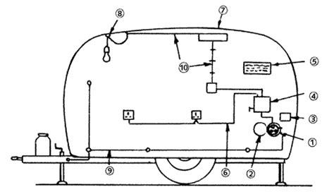 how to wire a caravan 28 images caravan wiring diagram
