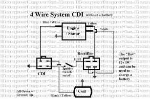 ssr lifan 125cc wiring diagram get free image about