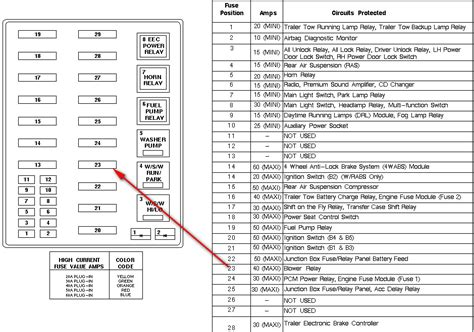 fuse panel diagram layout for f350 2004 ford justanswer 2016 car release date
