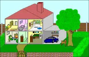 imagenes de las partes de una casa imagui