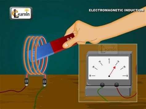 what does electrical induction electromagnetic induction free zimsec revision notes and past papers