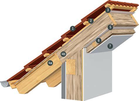 aufbau fertighauswand fassadengestaltung energieffizientes bauen mit thermo