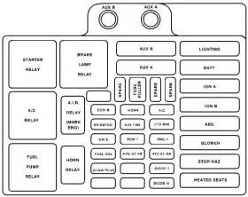 tahoe fuse box diagram fuse box and wiring diagram