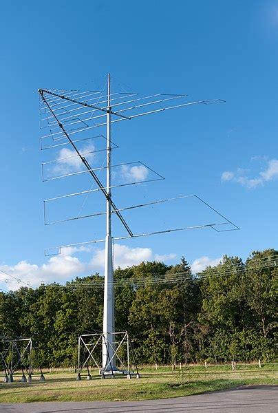 shortwave radios communication and survival