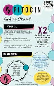 what is pitocin birth boot c 174 amazing childbirth