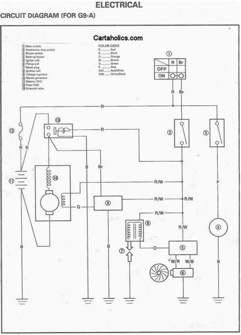Yamaha G16 Golf Cart Parts Diagram   Reviewmotors.co