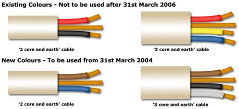 to new wiring colours wiring regulations simplifydiy diy and home