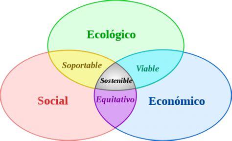 los 5 pasos turismo experiencial acciã n empresarial edition books sustentabilidad vive verde