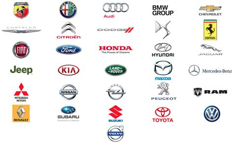 luxury car logos and names car companies carspart