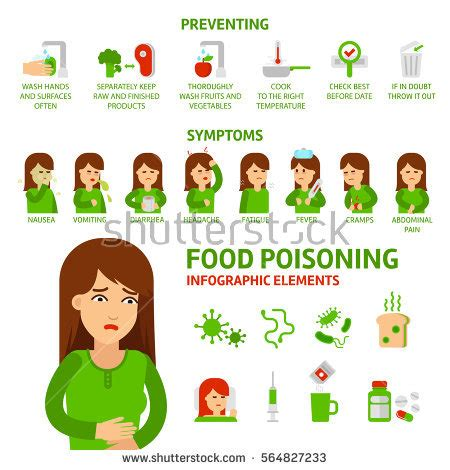 food poisoning symptoms vomit stock images royalty free images vectors