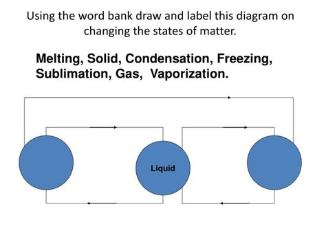 states of matter phase diagram phase change diagram questions phase diagram worksheet