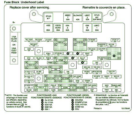 2003 Chevrolet 1500 Silverado Fuse Box Diagram Circuit
