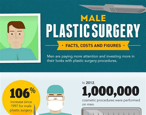 7 Interesting Facts About Cosmetic Surgery by Plastic Surgery Facts Costs And Figures