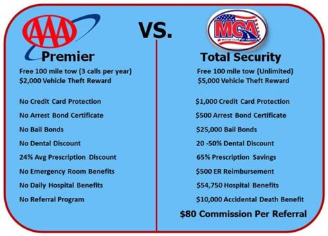motor club of america benefits mca motor club of america