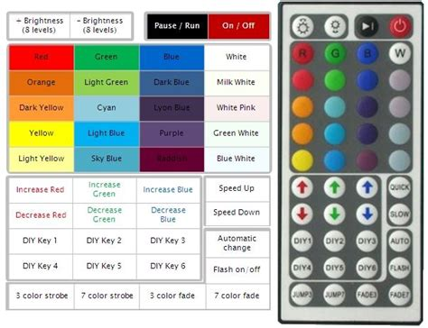 magic lighting remote controller app rgb ir remote led android apps auf play