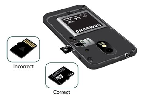 Memory Card Samsung Note 3 insert and remove the memory card of samsung galaxy note 3 visihow