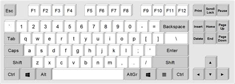 us keyboard layout picture eurkey the european keyboard layout