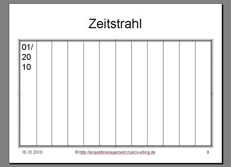 Word Vorlage Zeitstrahl Projektmanagement24 Zeitstrahl F 252 R Pr 228 Sentation