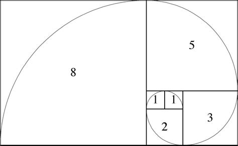 golden section ratio the fibonacci sequence in tool s lateralus sonicalkaline