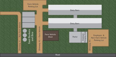 Garage Design Ideas Gallery pin dairy farm layout plans pinterest architecture plans