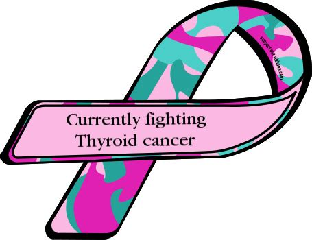 thyroid cancer ribbon color custom ribbon currently fighting thyroid cancer