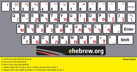 keyboard layout optimization dayenu lyrics hebrew and english wowkeyword com