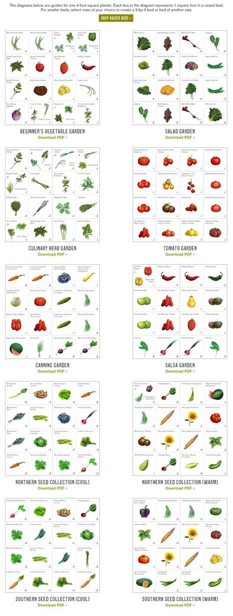 printable vegetable garden planner 25 best ideas about square foot gardening on pinterest