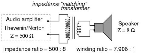 transformer impedance matching formula complete basics and theory of electrical transformer