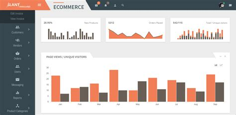 admin panel templates for ecommerce 11 best e commerce admin panel templates