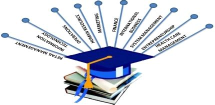 How Many Specializations In Mba how to choose an mba specialization