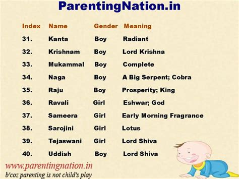 baby born on new year meaning 25 best ideas about telugu baby names on