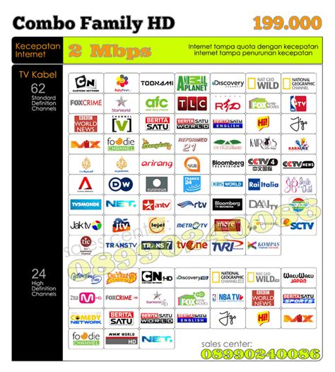 Bulanan Wifi Media Paket Combo Family Hd Promo Media
