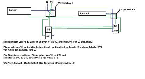 kabel unter putz verlegen nach din 18015 stromleitungen verlegen neue stromleitungen werden
