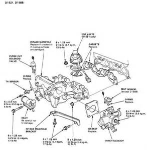 integra fuse box diagram acura fuse diagram integra 91 civic egr valve diagram on 1992 integra fuse box diagram