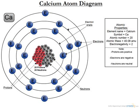 atoms diagram calcium atom concept diagram creately