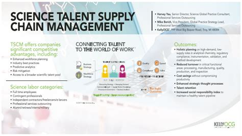 Best Supply Chain Management Mba In India by Best Companies To Work For Supply Chain Management Best