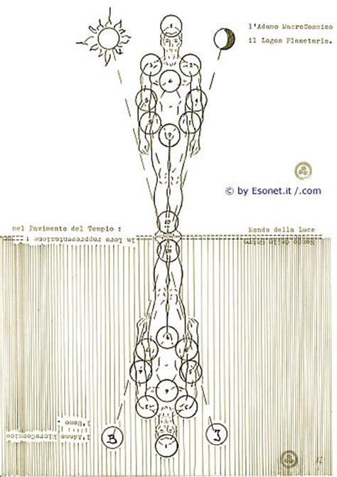 tavola massonica apprendista esonet it pagine scelte di esoterismo imago templi 2 1