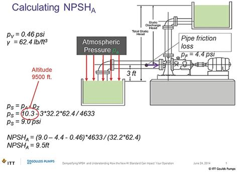 10 things you need to know about npsh pumps systems