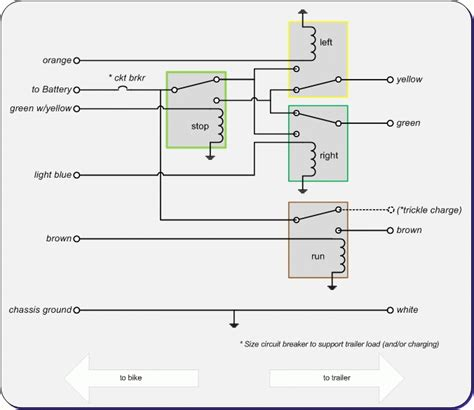 5 wire to 4 wire trailer wiring diagram wiring diagram