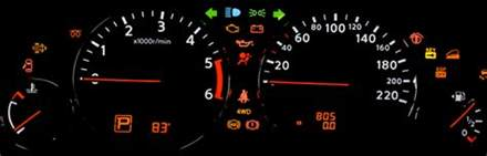 Car Dashboard Not Lighting Up Sellanycar Sell Your Car In 30min 9 Months Car
