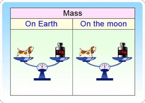 mass matter mass