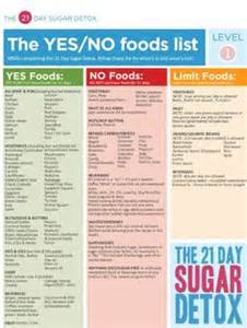 1000 ideas about list of foods on pinterest food glycemic index and bland diet