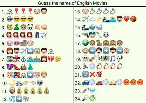 whatsapp quiz film name whatsapp puzzles guess the english movie names from