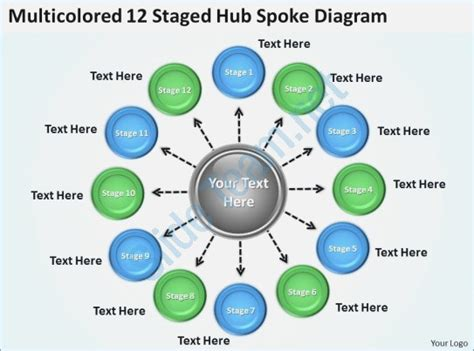 Hub And Spoke Diagram Powerpoint Pontybistrogramercy Com Hub And Spoke Model Ppt