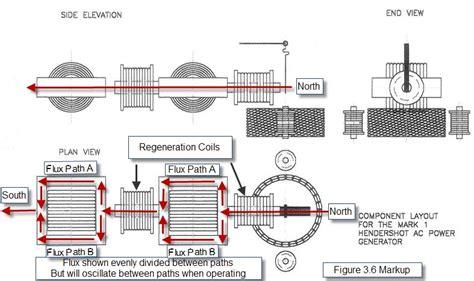 hendershot generator capacitor voltage hendershot fuelless generator guide free r nrg