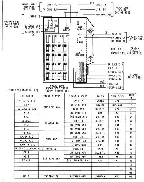 dodge ram fuse box diagram soidergi