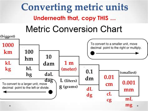 how to convert liter to kilogram september 21 2011 t practice unit conversion a finish